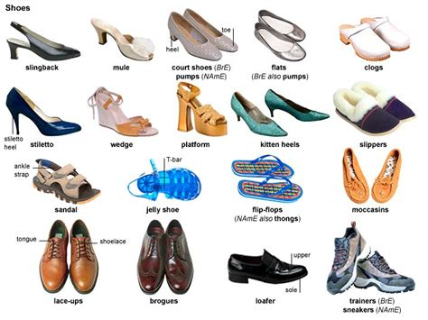 different types of flat shoes shoe 1 noun definition pictures pronunciation and