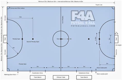 Rumput Futsal Fibrilated 3 bahasa indonesiaku ukuran dan gambar lapangan futsal