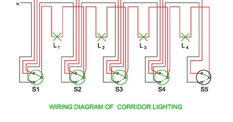 pcb design jobs in wipro wiring and schematic diagram of corridor lighting