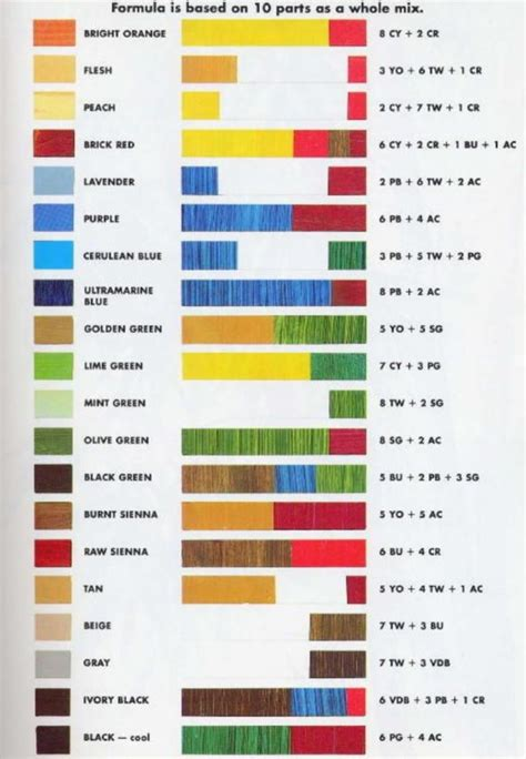 Simple And Sober by 40 Practically Useful Color Mixing Charts Bored Art