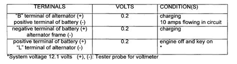 testing procedure for diodes alternator diode testing procedure 28 images how to test an alternator current output