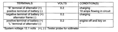 alternator diode voltage drop alternator diode voltage drop 28 images alternator rectifier diode plates alternator
