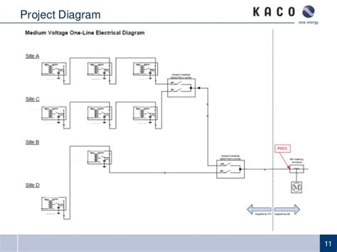 kaco inverter wiring drawings new wiring diagram 2018
