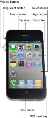 button layout iphone 6 the controls on the sides and front of your iphone dummies