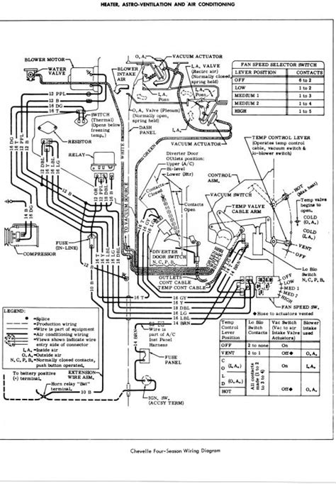 1966 chevelle dash wiring harness free diagram