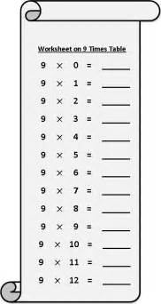 3 times tables worksheets multiplication times tables times