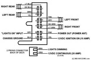 1988 trans am stereo wiring diagram third generation f