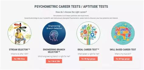 is there any psychometric test available in 500 rs