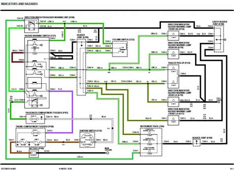 land rover defender td5 wiring diagram pdf volkswagen golf