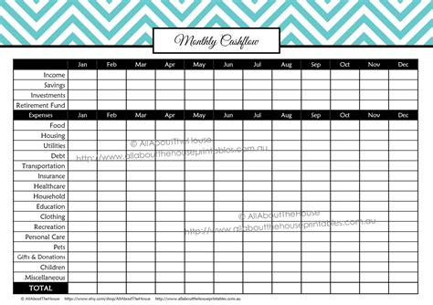 monthly budget planner organizer and weekly expense tracker monthly money management budget workbook expenses record planner journal notebook budget expense ledger log book volume 3 books monthly spending summary budget binder planner printable