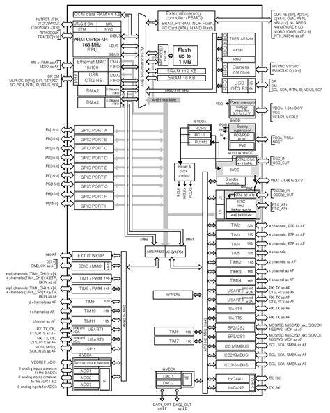 transistor data sheet book transistor a564 datasheet 28 images audio lifier 2n3055 mj2955 elektrik best electronic