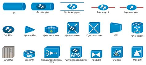 fiber optic visio stencils cisco optical cisco icons shapes stencils and symbols