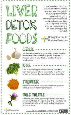 Home Detox Remedies For Liver by 1000 Images About Gallbladder Remedies On
