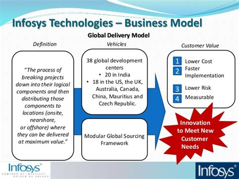 Infosys Onsite Opportunities For Mba In India by Infosys Consulting In 2006 Ba401