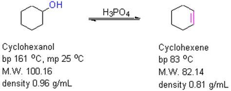 hydration of cyclohexene to cyclohexanol synthesis of cyclohexene from cyclohexanol by acid