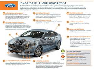2014 ford fusion hybrid car review top speed