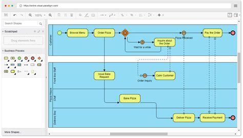 bpmn vs sequence diagram 六步開發 bpmn diagram 學習 ea agile uml 和 使用 visual paradigm 技能 點部落