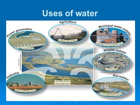uses of water hygiene and hygiene of water supply of inhabited