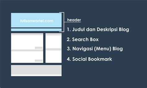 mendesain blogs kita supaya menarik cara mudah membuat cara mendesain blog supaya keren dan menarik dvr