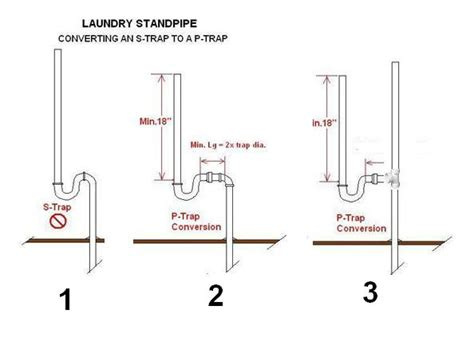 P Trap Plumbing Code by Hose To Flush Out P Trap Drain Terry Plumbing Remodel Diy Professional Forum