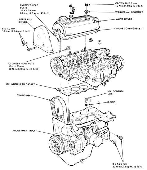 repair guides engine mechanical cylinder head autozonecom