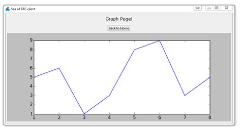 layout canvas python tkinter tutorial python pdf to text