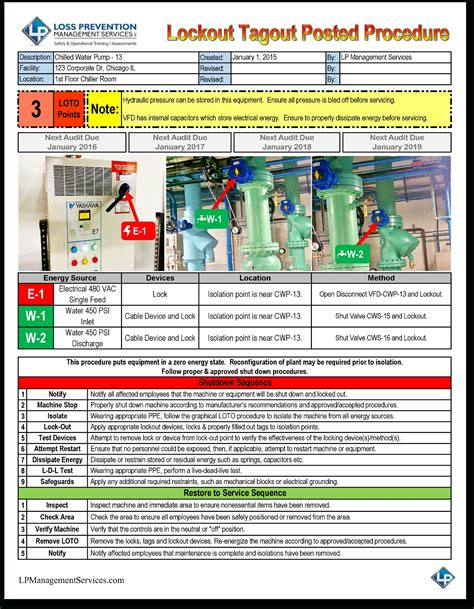 Lock Out Procedures Template lock out tag out procedures template template idea