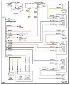 vw jetta radio wiring diagram vw jetta manual elsavadorla