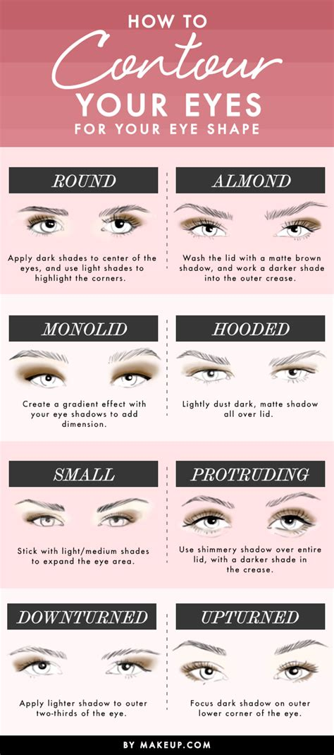 printable eye shapes how to contour your eyes for your eye shape l makeup com