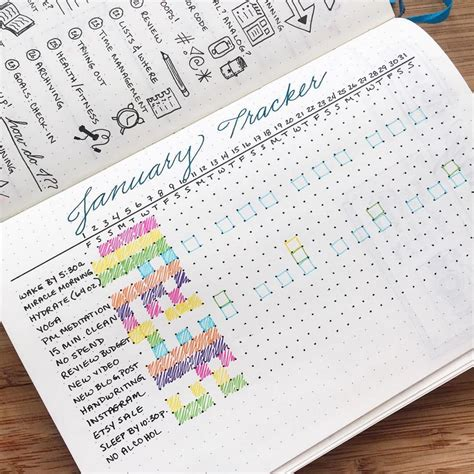 bullet journal ideas top 5 bujo ideas in 2016 bullet journal