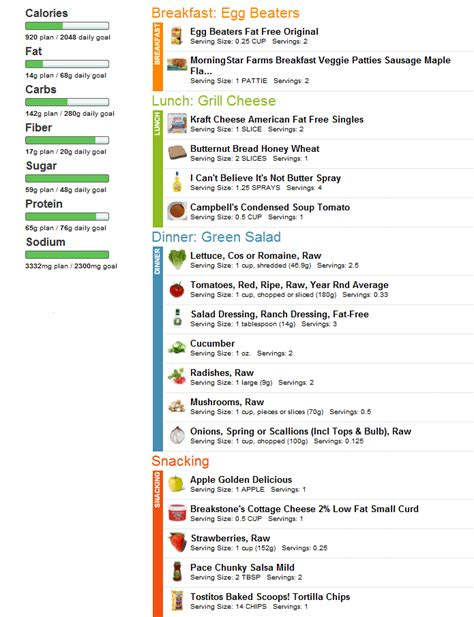 Detox Cal Score by Pureslim 1000 Menu Planner A Health Magazine For