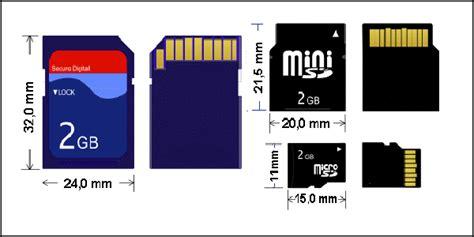 Mp3 Player Sd Karte 3328 by Sd Card Computer Lexikon Fachbegriffe Verst 228 Ndlich