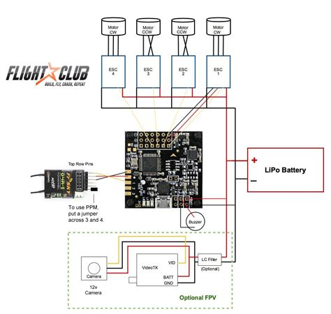 build diagram how to diy 250 review 250 fpv build