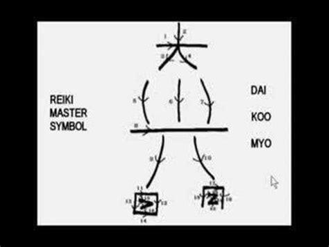 reiki symbols youtube