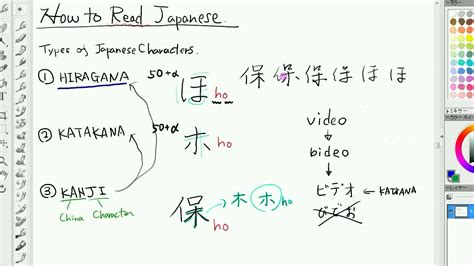 how to read japanese how to read japanese lesson 2 introduction how