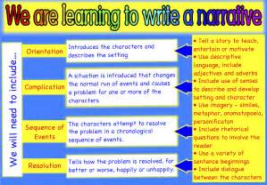 What Is Narrative Essay Writing by Classroom Treasures Narrative Writing