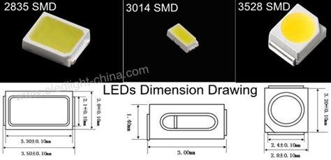 Led Strips 2835 Benzema 5 Meter 120pcs m 2835 led stripe products china