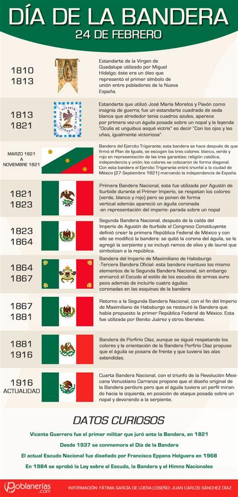 imagenes de las banderas historicas de mexico la bandera de m 233 xico significado y evoluci 243 n infograf 237 a