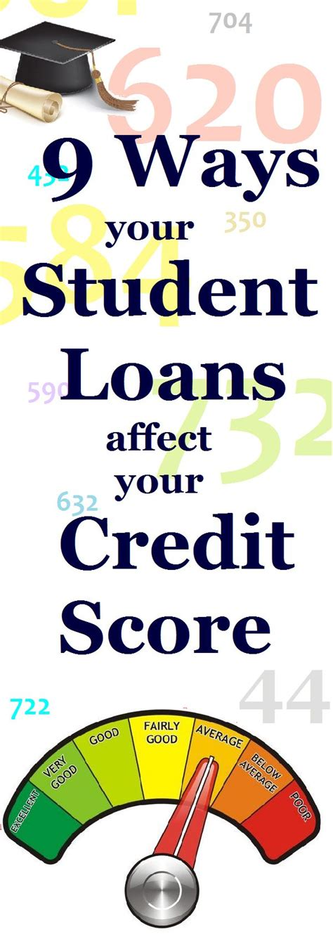 house loan with bad credit score 25 unique student loan rates ideas on pinterest student