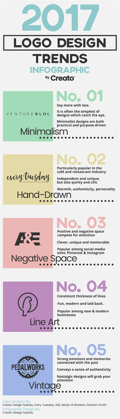 top design trends for 2017 2017 logo design trends with infographic blog