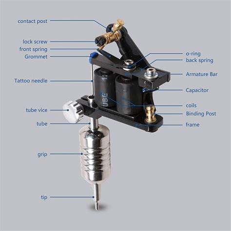 tattoo machine instructions education how to set the speed of tattoo machines tattoo