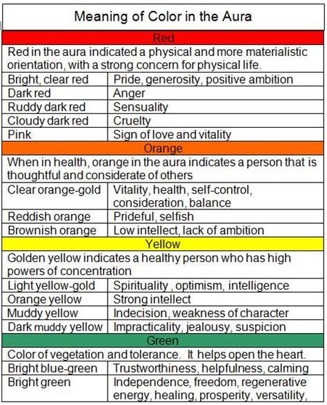 aura colors and meanings list archives emotional detox center copy