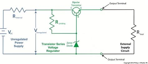 bipolar transistor zener transistors voltage regulation part xvii tank engineering and management consultants inc
