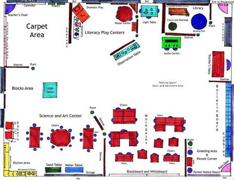 kindergarten floor plan layout tomorrow s classroom artcobell