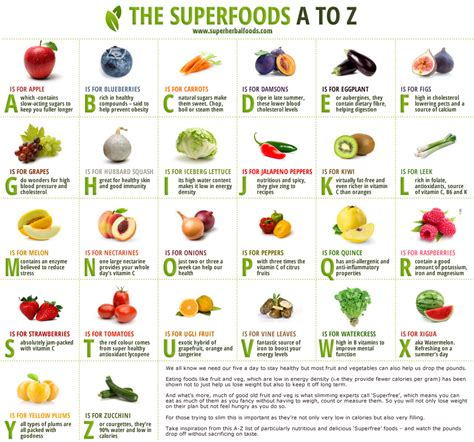 vitamin b vegetables names b12 foods chart newhairstylesformen2014