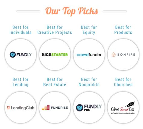 best crowdfunding for the 40 best crowdfunding websites for raising money