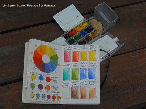 sketchbook how to colors pochade box paintings watercolor color palette sketchbook