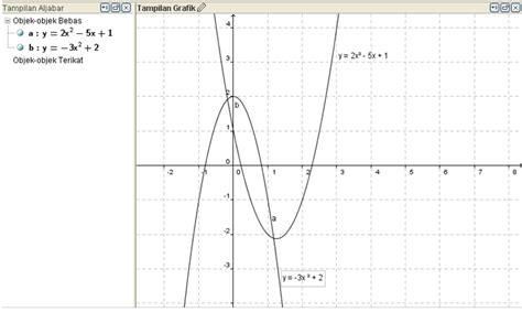seputar matematika cara menggambar grafik fungsi kuadrat
