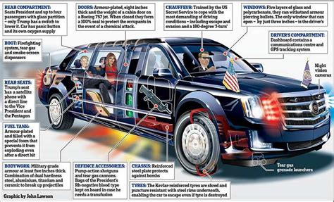 The Beast Presidential Limo by The Beast New Presidential Limousine Wordlesstech