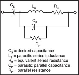 capacitor esr parallel parallel capacitors esr 28 images ap instruments technical resources what are impedance esr